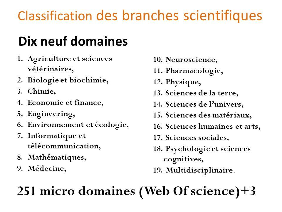Classification des branches scientifiques