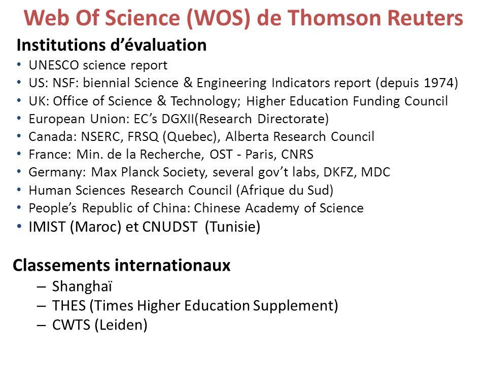 Web Of Science (WOS) de Thomson Reuters