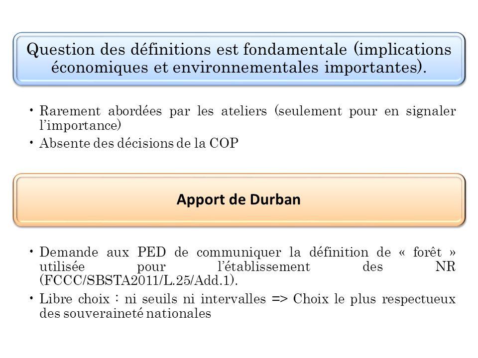 Question des définitions est fondamentale (implications économiques et environnementales importantes).