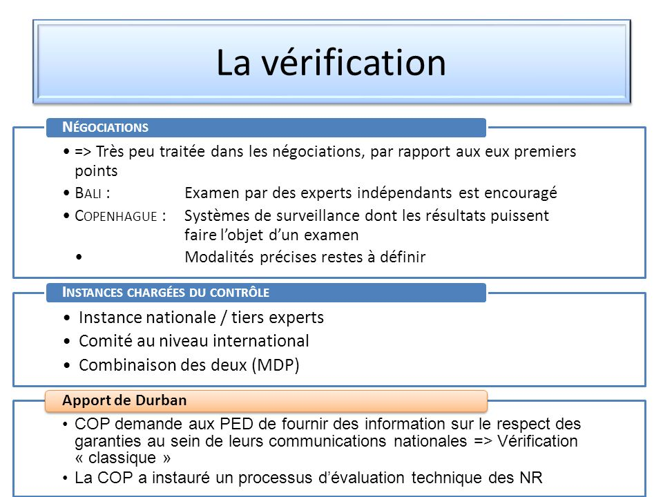 La vérification Instance nationale / tiers experts