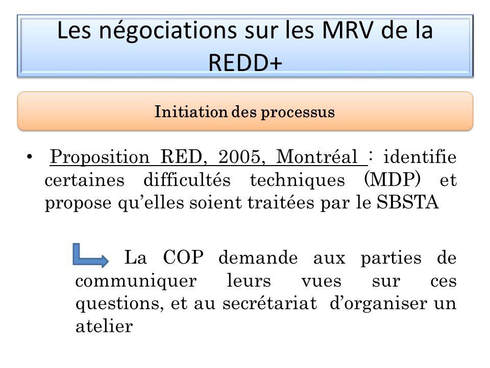 Les négociations sur les MRV de la REDD+