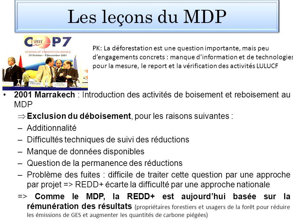 Les leçons du MDP 2001 Marrakech : Introduction des activités de boisement et reboisement au MDP.