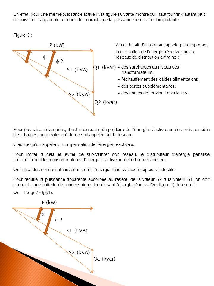 P (kW)   2 Q1 (kvar) S1 (kVA) S2 (kVA) Q2 (kvar) P (kW)   2