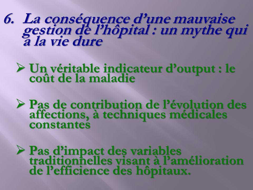 La conséquence d'une mauvaise gestion de l'hôpital : un mythe qui a la vie dure