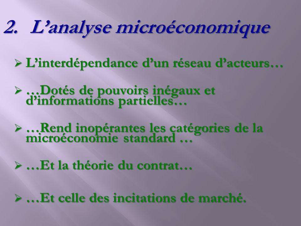 L'analyse microéconomique