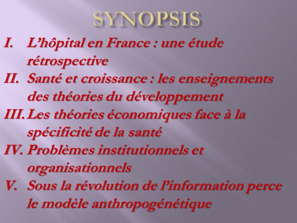 SYNOPSIS L'hôpital en France : une étude rétrospective