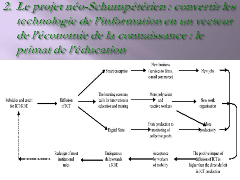 Le projet néo-Schumpétérien : convertir les technologie de l'information en un vecteur de l'économie de la connaissance : le primat de l'éducation