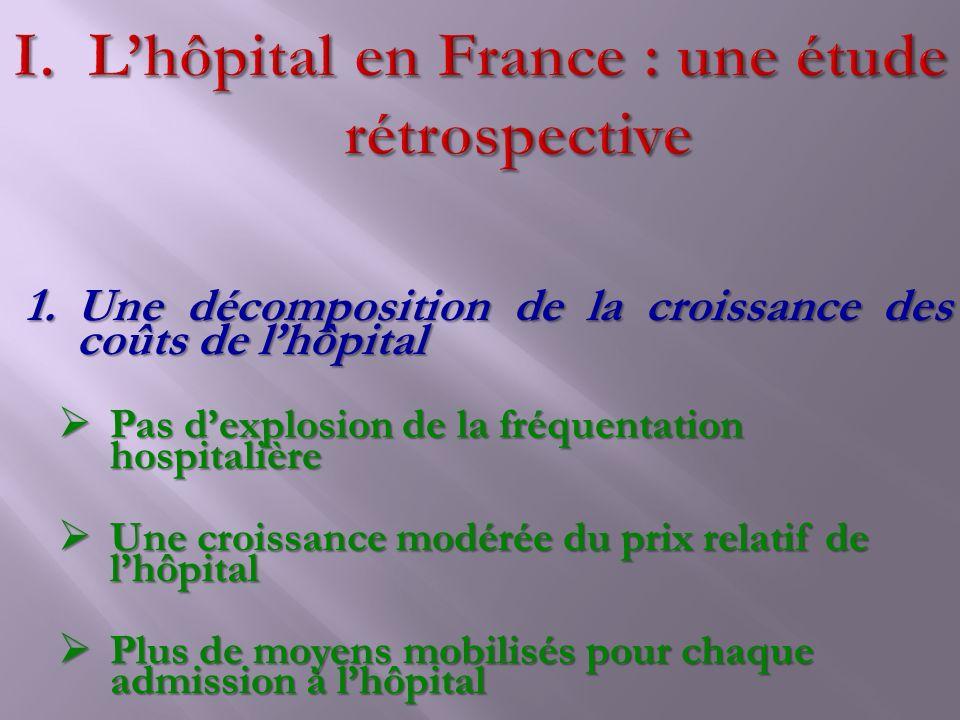 L'hôpital en France : une étude rétrospective