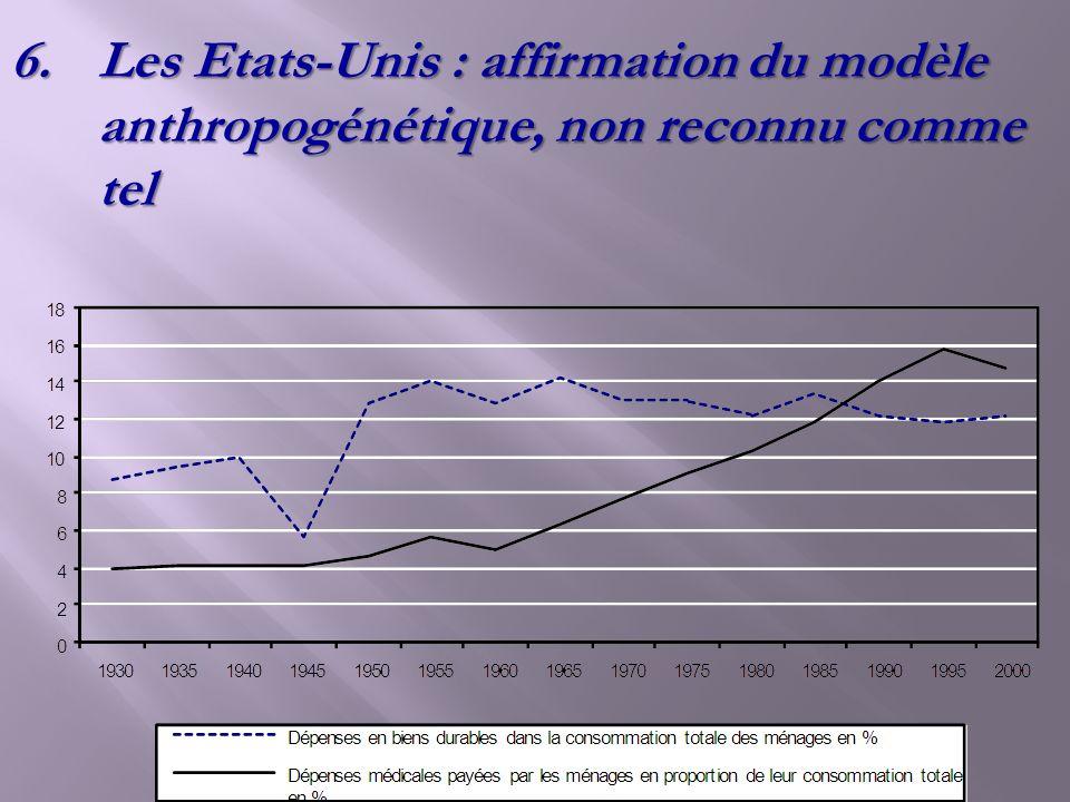 Les Etats-Unis : affirmation du modèle anthropogénétique, non reconnu comme tel