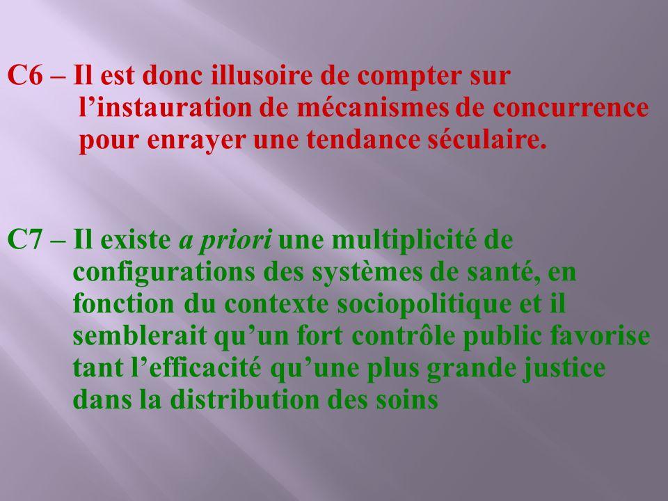 C6 – Il est donc illusoire de compter sur l'instauration de mécanismes de concurrence pour enrayer une tendance séculaire.