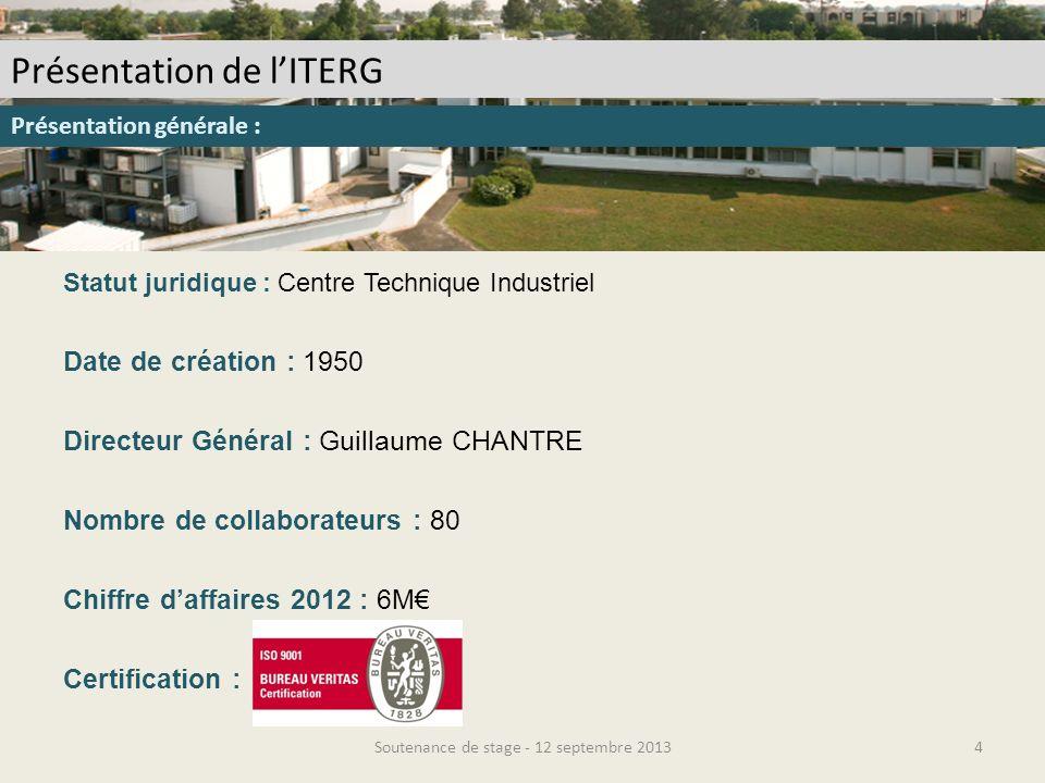 Présentation de l'ITERG