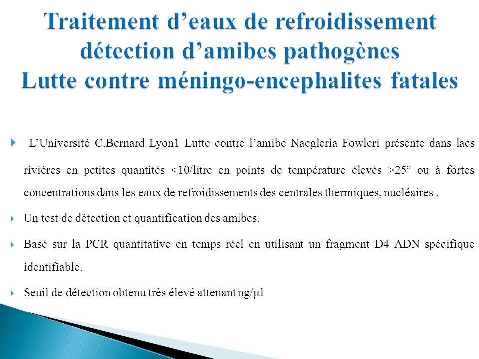 Traitement d'eaux de refroidissement détection d'amibes pathogènes Lutte contre méningo-encephalites fatales