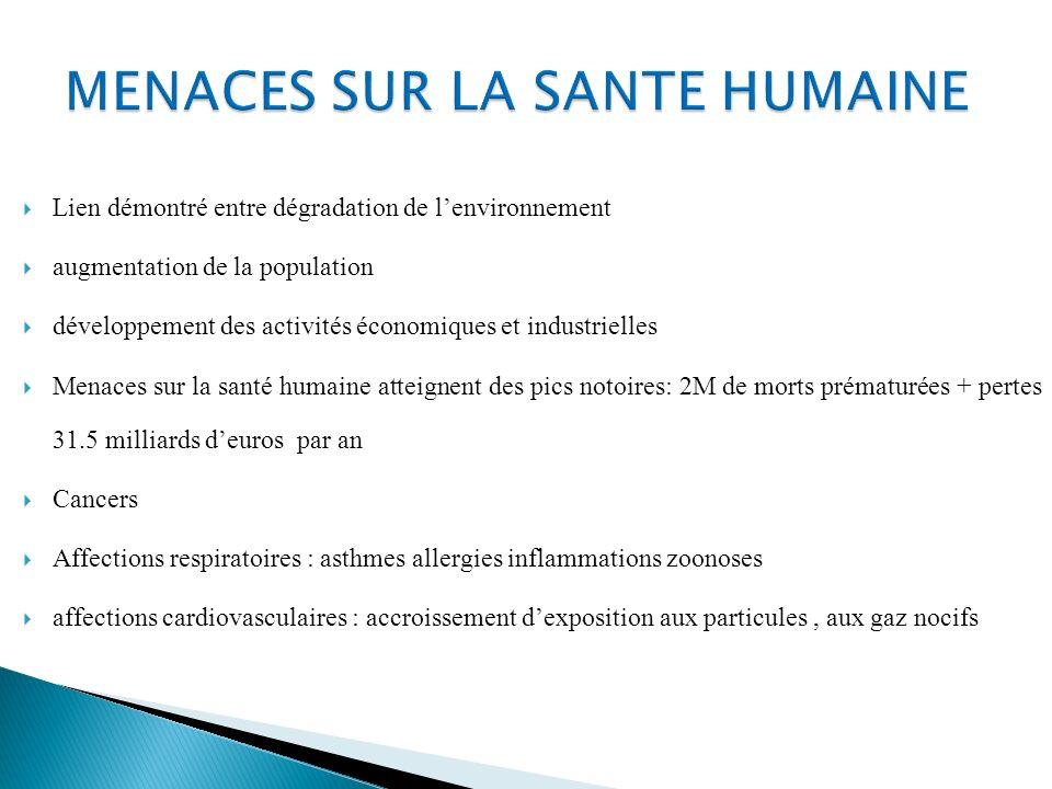MENACES SUR LA SANTE HUMAINE