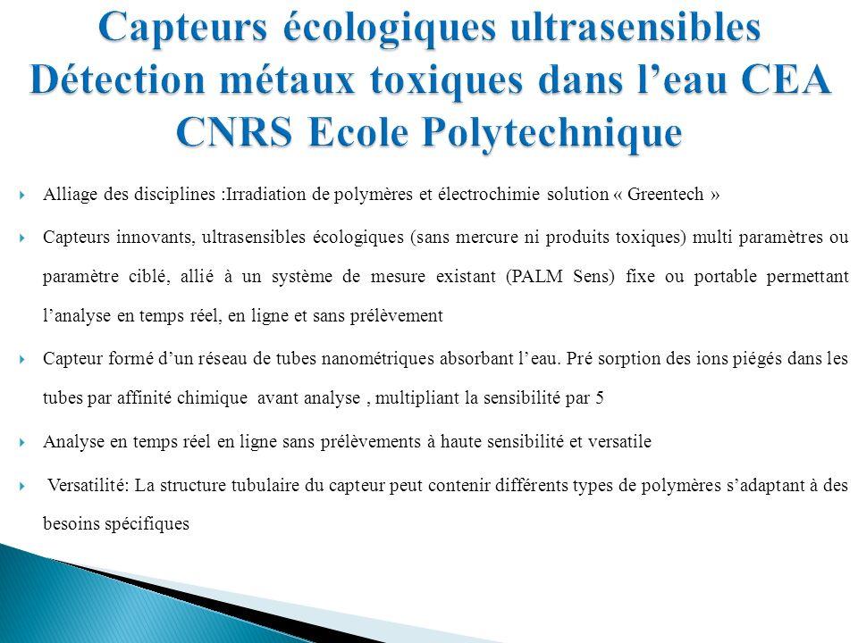 Capteurs écologiques ultrasensibles Détection métaux toxiques dans l'eau CEA CNRS Ecole Polytechnique