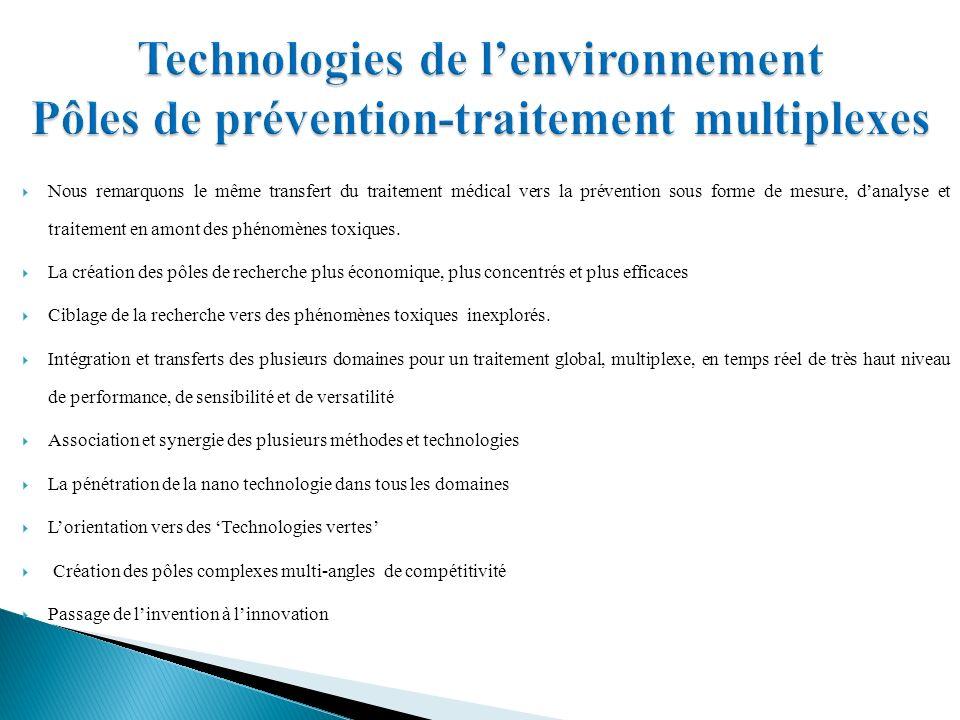Technologies de l'environnement Pôles de prévention-traitement multiplexes