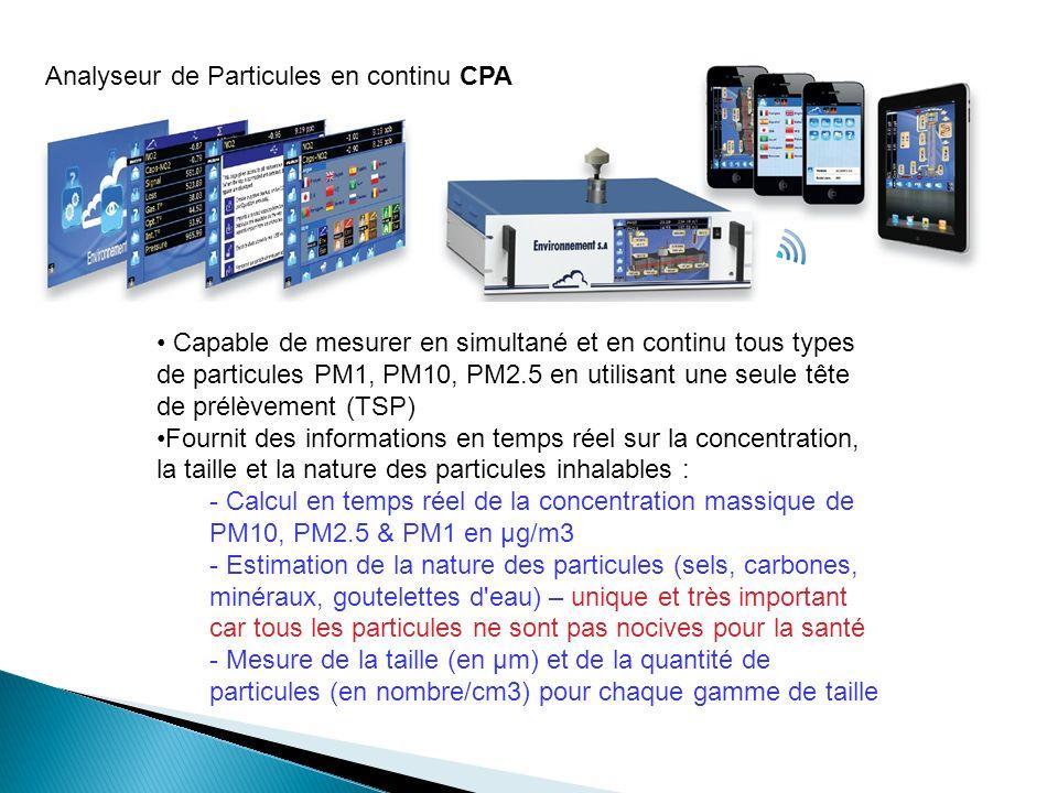 Analyseur de Particules en continu CPA