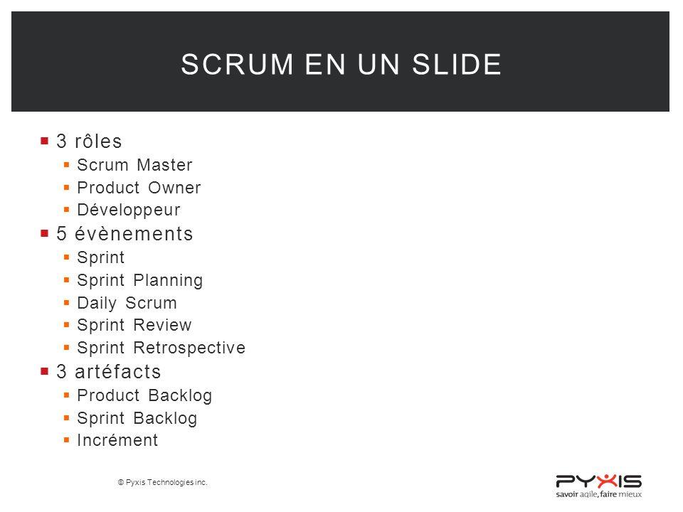 Scrum en un slide 3 rôles 5 évènements 3 artéfacts Scrum Master