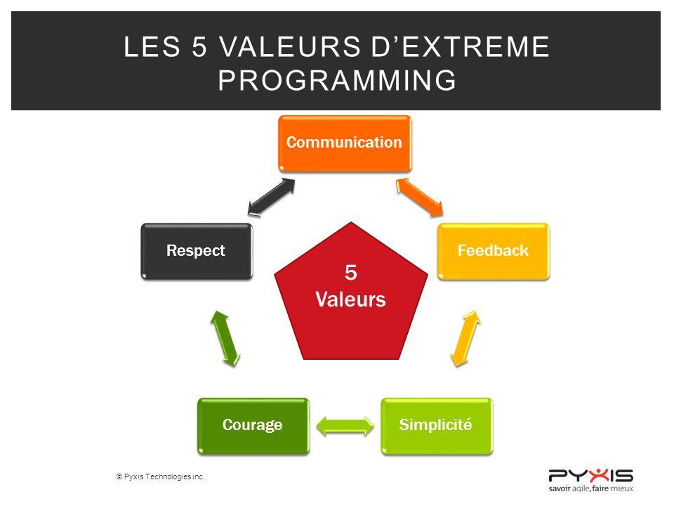 Les 5 valeurs d'eXtreme Programming