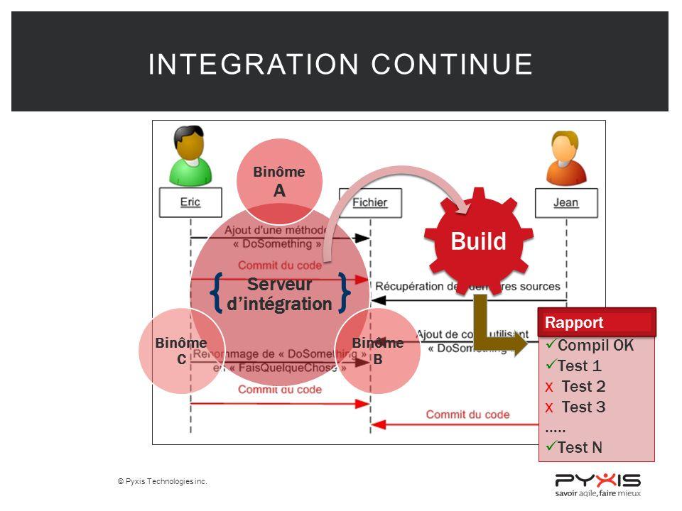 Serveur d'intégration