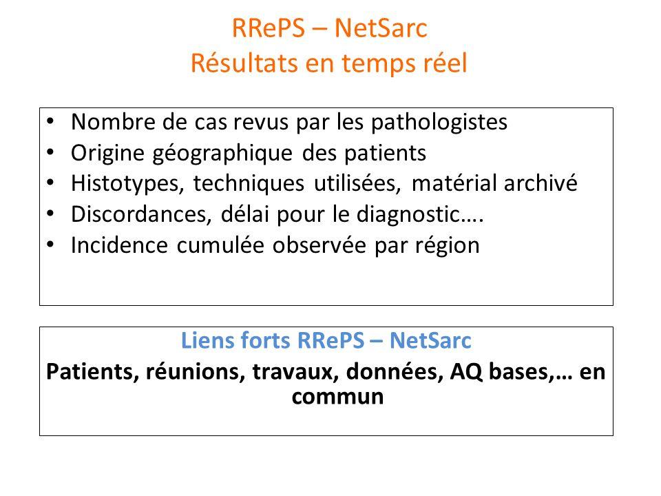 RRePS – NetSarc Résultats en temps réel