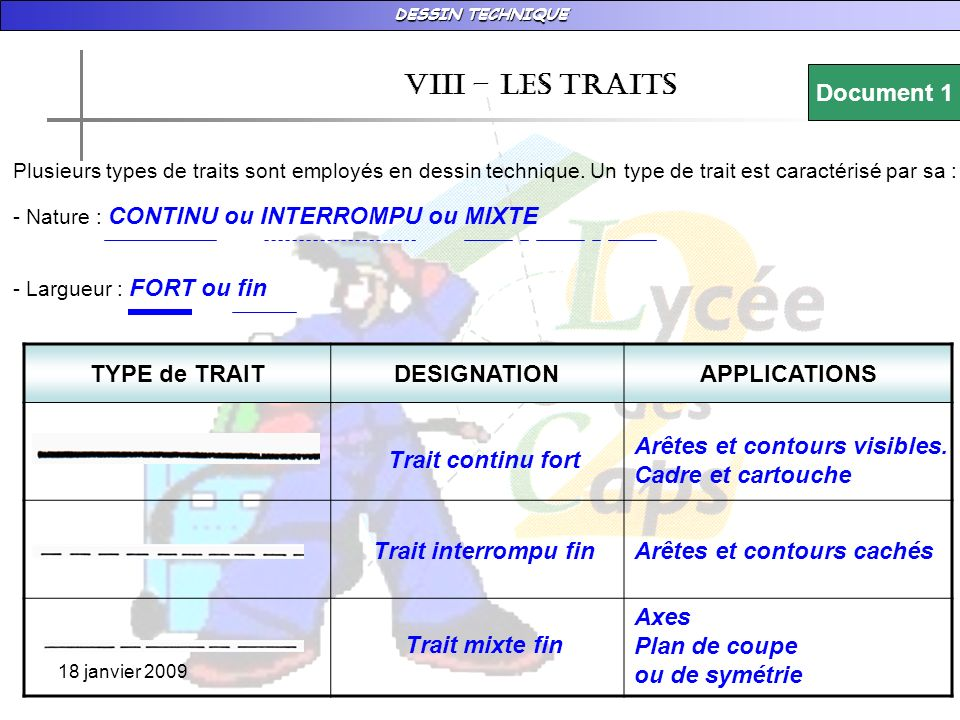 vIII – LES TRAITS Document 1 TYPE de TRAIT DESIGNATION APPLICATIONS