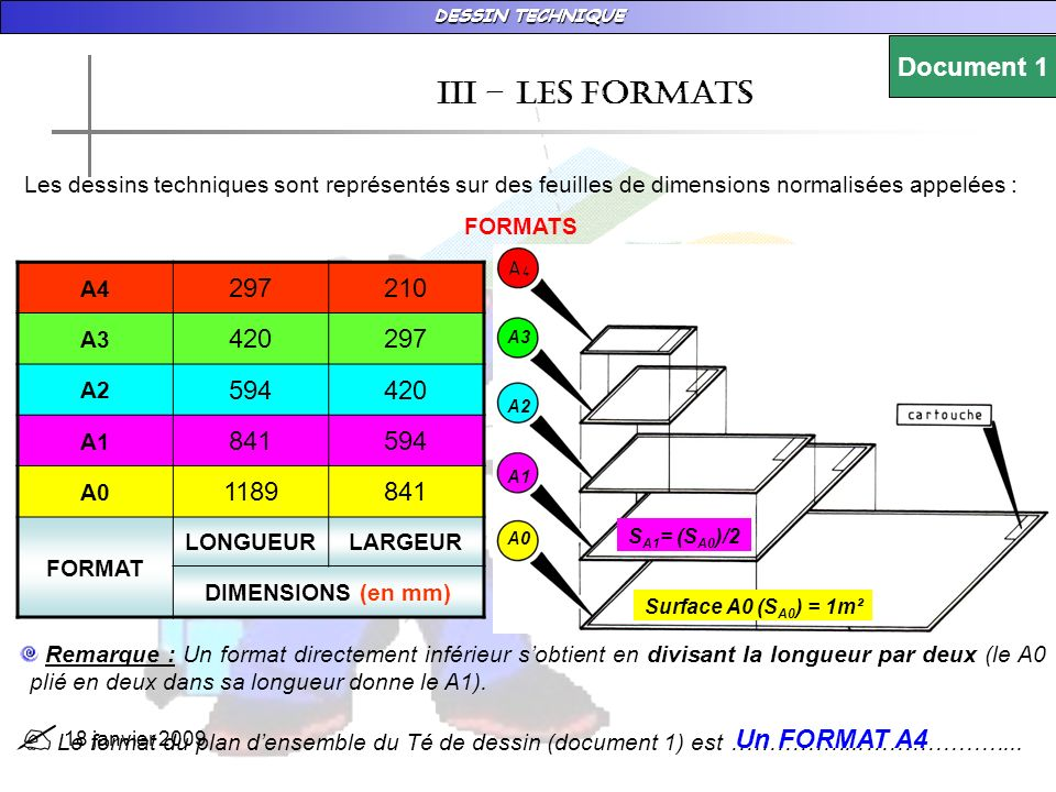 IIi – les formats Document 1 297 210 420 594 841 1189 Un FORMAT A4