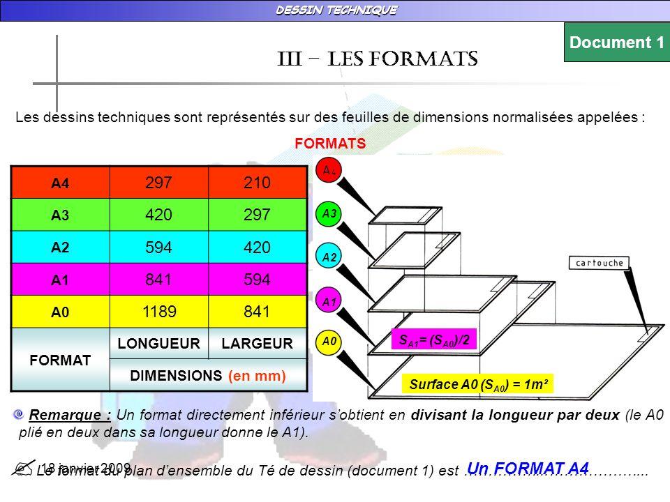IIi – les formats Document 1 297 210 420 594 841 1189 Un FORMAT A4