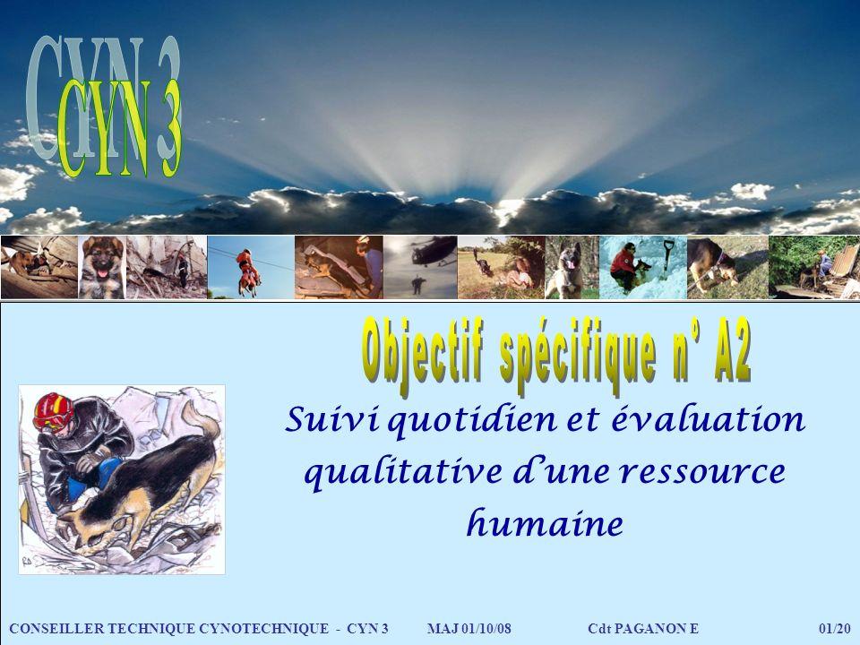 Suivi quotidien et évaluation qualitative d'une ressource humaine
