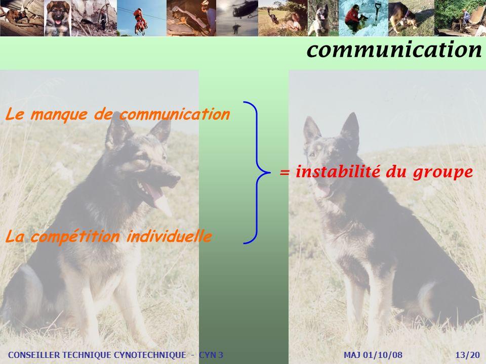 communication Le manque de communication = instabilité du groupe