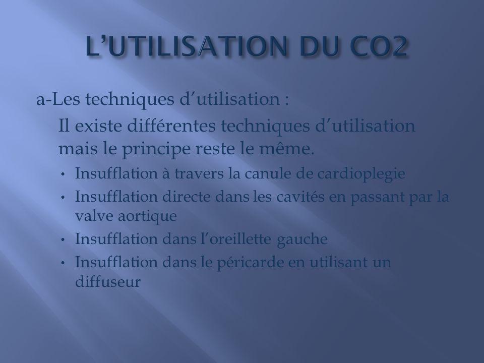 L'UTILISATION DU CO2 a-Les techniques d'utilisation :