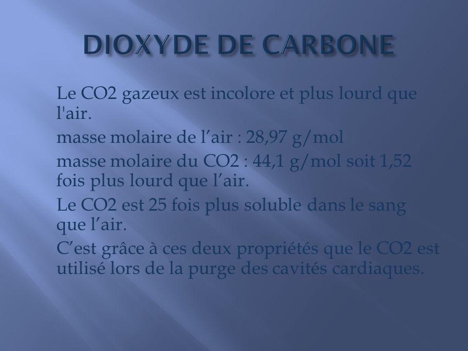 DIOXYDE DE CARBONE