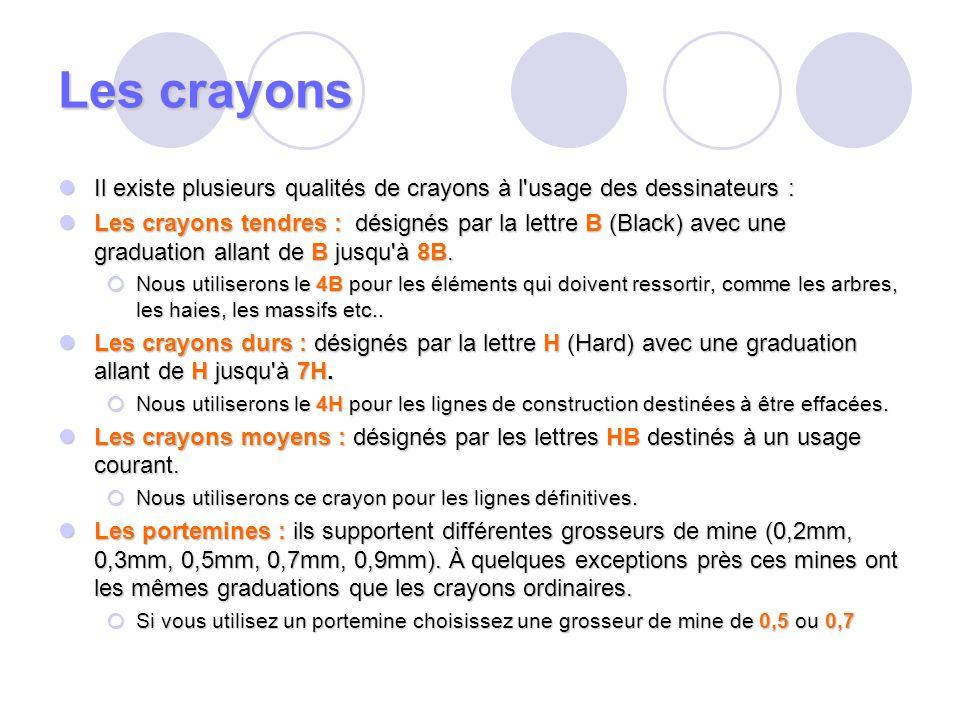 Les crayons Il existe plusieurs qualités de crayons à l usage des dessinateurs :
