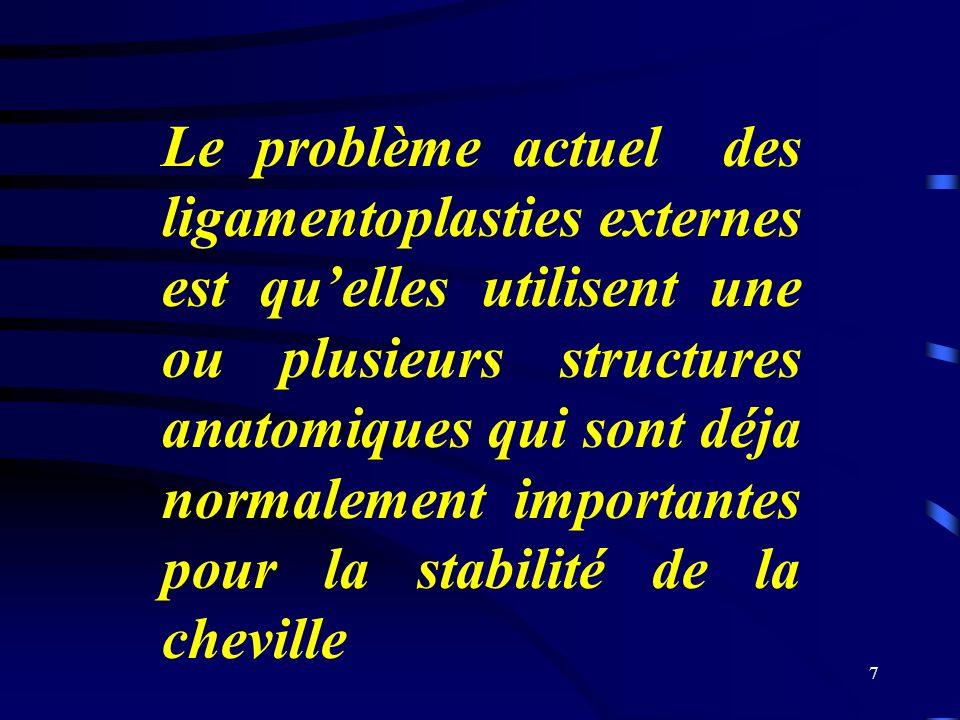 Le problème actuel des ligamentoplasties externes est qu'elles utilisent une ou plusieurs structures anatomiques qui sont déja normalement importantes pour la stabilité de la cheville