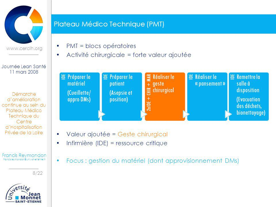 Plateau Médico Technique (PMT)
