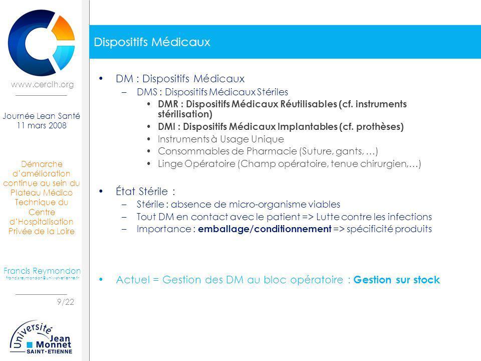 Dispositifs Médicaux DM : Dispositifs Médicaux État Stérile :