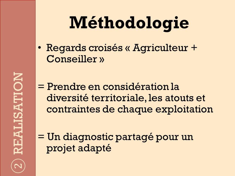 Méthodologie REALISATION Regards croisés « Agriculteur + Conseiller »