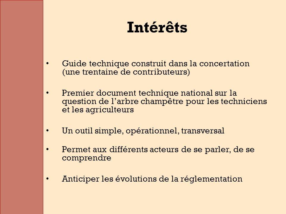 Intérêts Guide technique construit dans la concertation (une trentaine de contributeurs)