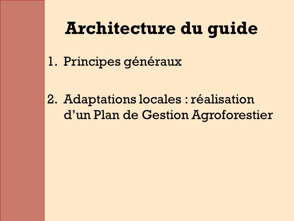 Architecture du guide Principes généraux