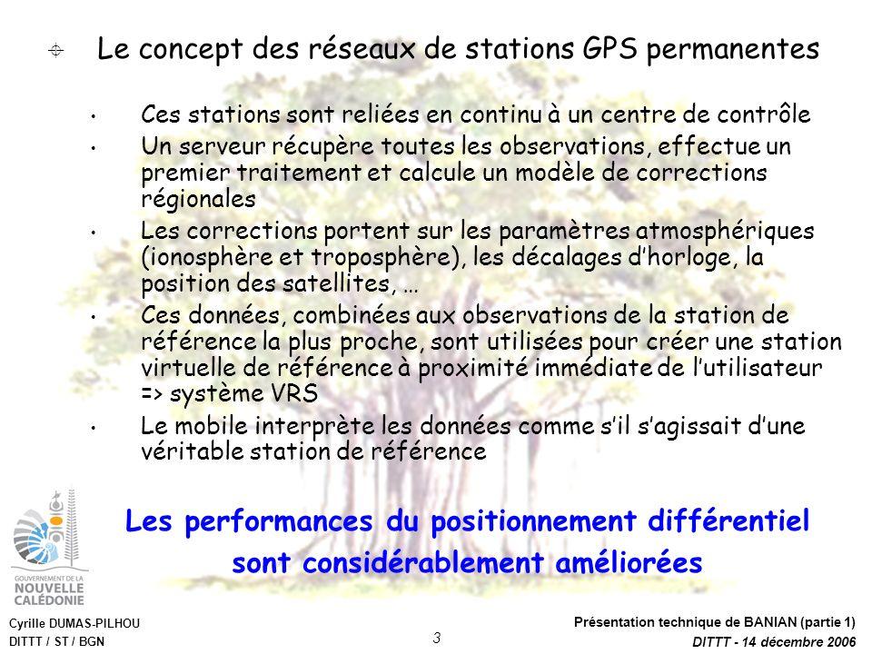Le concept des réseaux de stations GPS permanentes