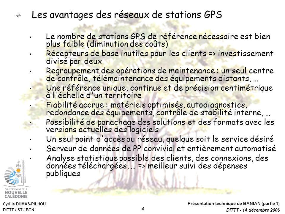Les avantages des réseaux de stations GPS