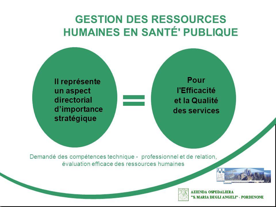 GESTION DES RESSOURCES HUMAINES EN SANTÉ PUBLIQUE
