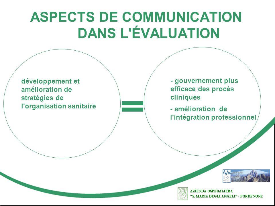 ASPECTS DE COMMUNICATION DANS L ÉVALUATION