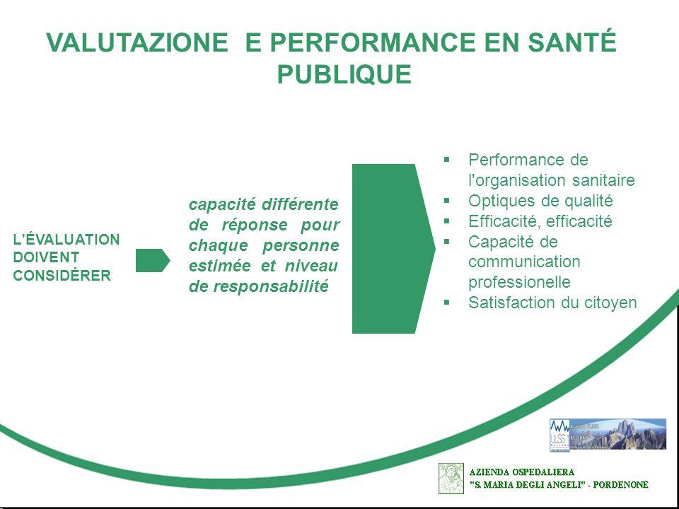 VALUTAZIONE E PERFORMANCE EN SANTÉ PUBLIQUE