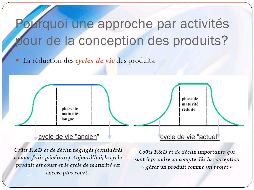 Pourquoi une approche par activités pour de la conception des produits
