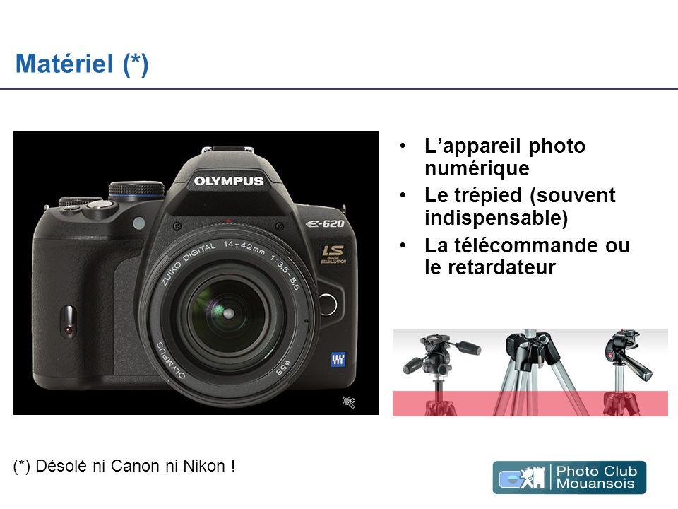 Matériel (*) L'appareil photo numérique
