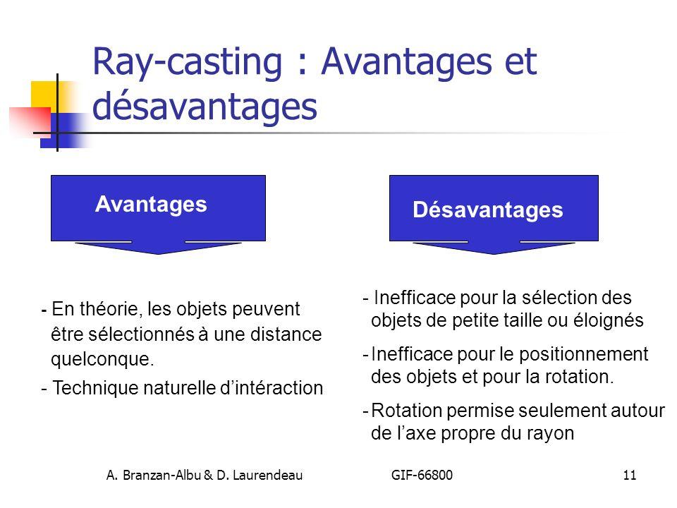 Ray-casting : Avantages et désavantages
