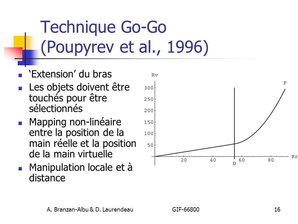 Technique Go-Go (Poupyrev et al., 1996)