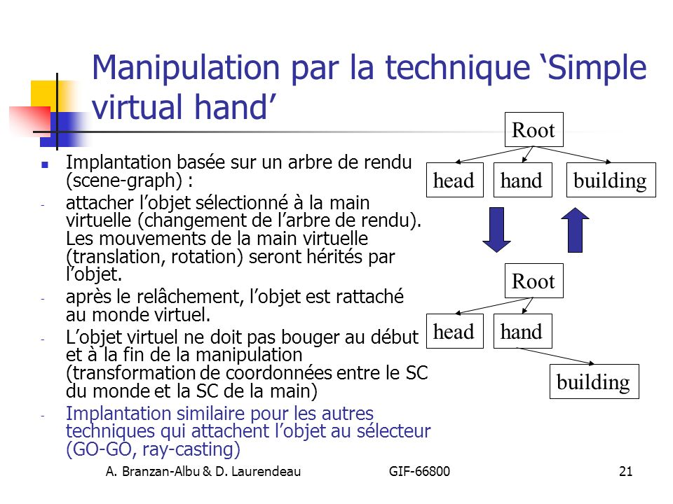 Manipulation par la technique 'Simple virtual hand'