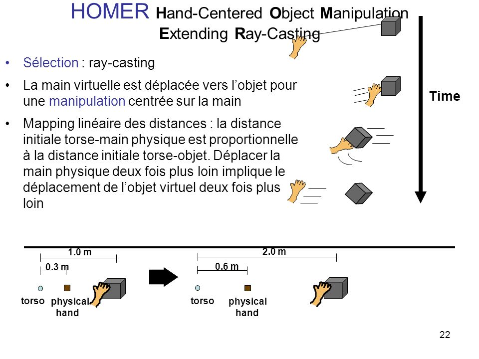 HOMER Hand-Centered Object Manipulation Extending Ray-Casting