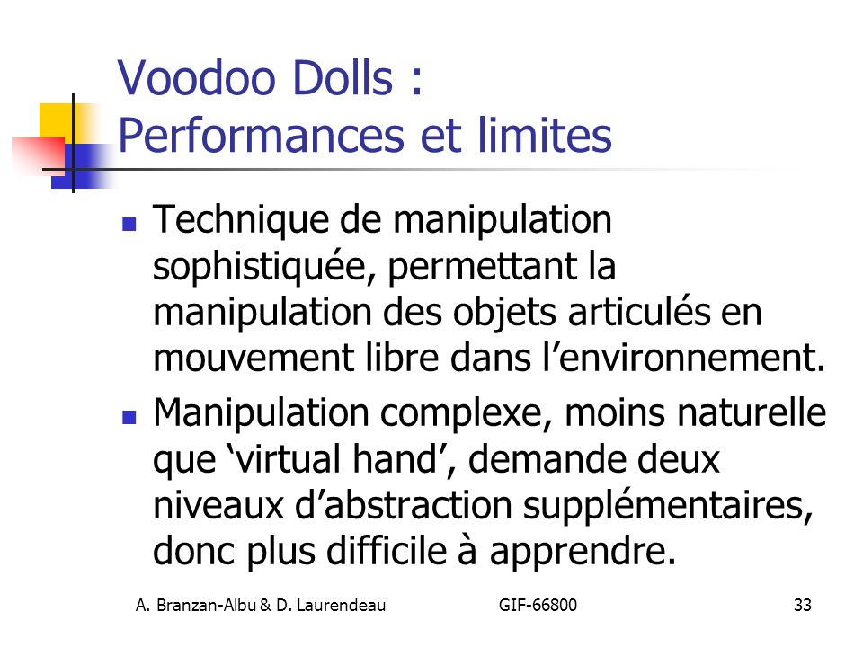 Voodoo Dolls : Performances et limites